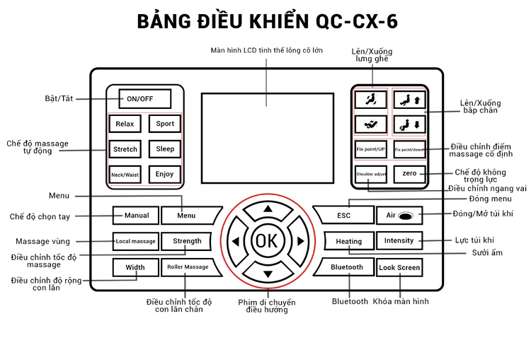 Bang Dieu Khien Qc Cx 6