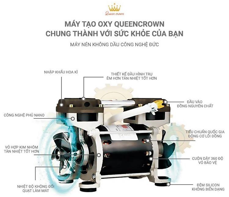 May Tao Oxy Queen Crown Qc Ke 202 Trang Bi May Nen Khong Dau